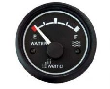 Wema Water Level Indicator